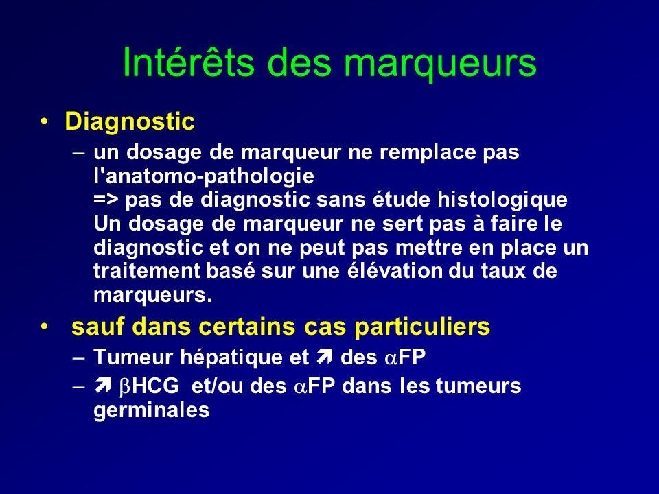 Intérêts des marqueurs Diagnostic –un dosage de marqueur ne remplace pas l'anatomo-pathologie => pas de diagnostic sans étude histologique Un dosage d