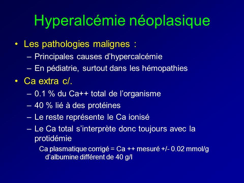 Hyperalcémie néoplasique Les pathologies malignes : –Principales causes dhypercalcémie –En pédiatrie, surtout dans les hémopathies Ca extra c/. –0.1 %