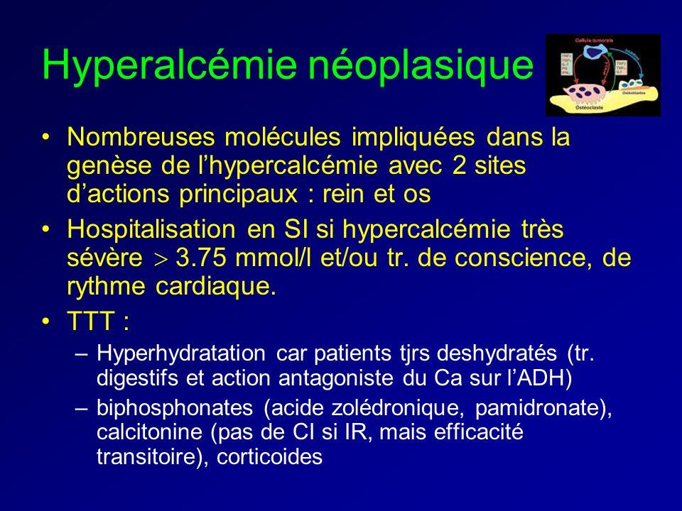 Hyperalcémie néoplasique Nombreuses molécules impliquées dans la genèse de lhypercalcémie avec 2 sites dactions principaux : rein et os Hospitalisation en SI si hypercalcémie très sévère 3.75 mmol/l et/ou tr.