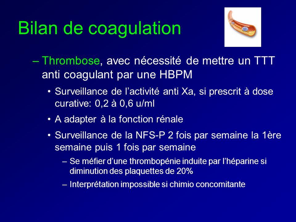 Bilan de coagulation –Thrombose, avec nécessité de mettre un TTT anti coagulant par une HBPM Surveillance de lactivité anti Xa, si prescrit à dose curative: 0,2 à 0,6 u/ml A adapter à la fonction rénale Surveillance de la NFS-P 2 fois par semaine la 1ère semaine puis 1 fois par semaine –Se méfier dune thrombopénie induite par lhéparine si diminution des plaquettes de 20% –Interprétation impossible si chimio concomitante