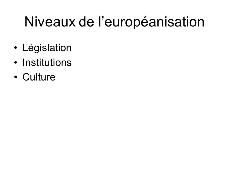 Niveaux de leuropéanisation Législation Institutions Culture