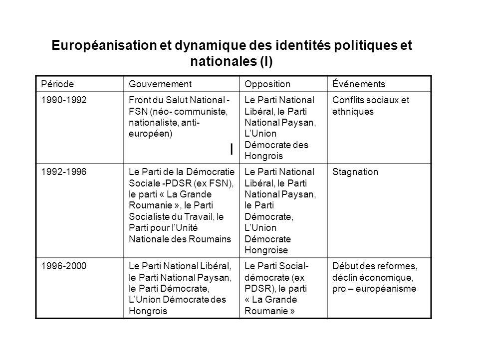 Européanisation et dynamique des identités politiques et nationales (I) l PériodeGouvernementOppositionÉvénements 1990-1992Front du Salut National - FSN (néo- communiste, nationaliste, anti- européen) Le Parti National Libéral, le Parti National Paysan, LUnion Démocrate des Hongrois Conflits sociaux et ethniques 1992-1996Le Parti de la Démocratie Sociale -PDSR (ex FSN), le parti « La Grande Roumanie », le Parti Socialiste du Travail, le Parti pour lUnité Nationale des Roumains Le Parti National Libéral, le Parti National Paysan, le Parti Démocrate, LUnion Démocrate Hongroise Stagnation 1996-2000Le Parti National Libéral, le Parti National Paysan, le Parti Démocrate, LUnion Démocrate des Hongrois Le Parti Social- démocrate (ex PDSR), le parti « La Grande Roumanie » Début des reformes, déclin économique, pro – européanisme