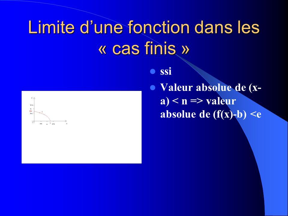 Limite dune fonction dans les « cas finis » ssi Quelque soit e appartenant à R>0, il existe n appartenant à R>0, quelque soit x: a-n b-e < f(x) < b+e