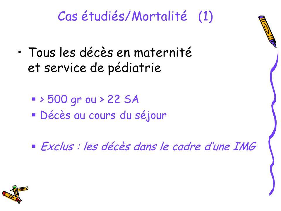 Cas étudiés/Mortalité(1) Tous les décès en maternité et service de pédiatrie > 500 gr ou > 22 SA Décès au cours du séjour Exclus : les décès dans le c