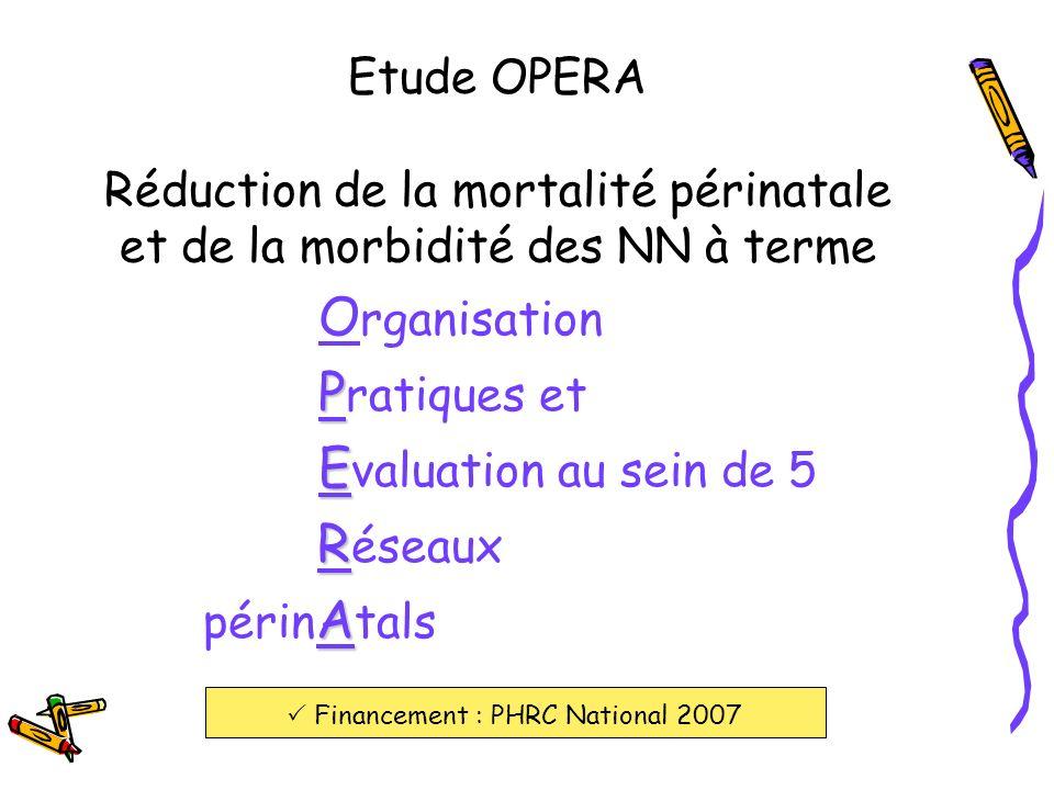 Etude OPERA Réduction de la mortalité périnatale et de la morbidité des NN à terme O rganisation P P ratiques et E E valuation au sein de 5 R R éseaux