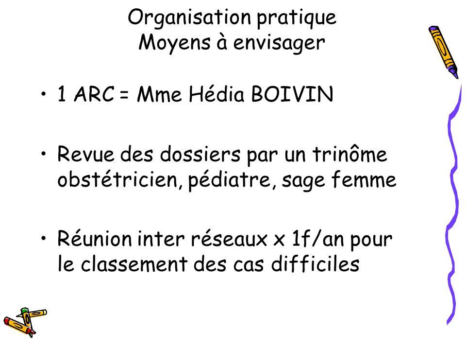 Organisation pratique Moyens à envisager 1 ARC = Mme Hédia BOIVIN Revue des dossiers par un trinôme obstétricien, pédiatre, sage femme Réunion inter r