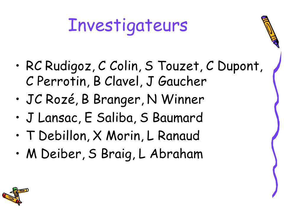 Investigateurs RC Rudigoz, C Colin, S Touzet, C Dupont, C Perrotin, B Clavel, J Gaucher JC Rozé, B Branger, N Winner J Lansac, E Saliba, S Baumard T D