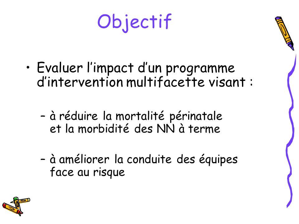 Objectif Evaluer limpact dun programme dintervention multifacette visant : –à réduire la mortalité périnatale et la morbidité des NN à terme –à amélio