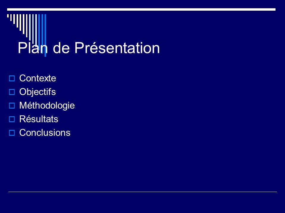 Plan de Présentation Contexte Objectifs Méthodologie Résultats Conclusions
