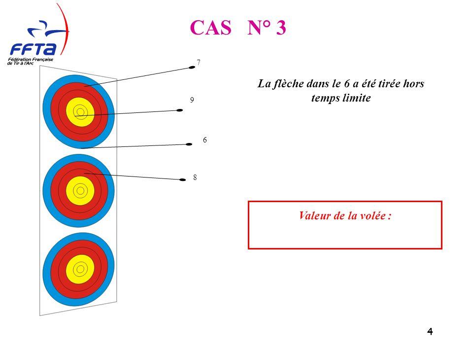 4 CAS N° 3 La flèche dans le 6 a été tirée hors temps limite Valeur de la volée : 7 9 6 8