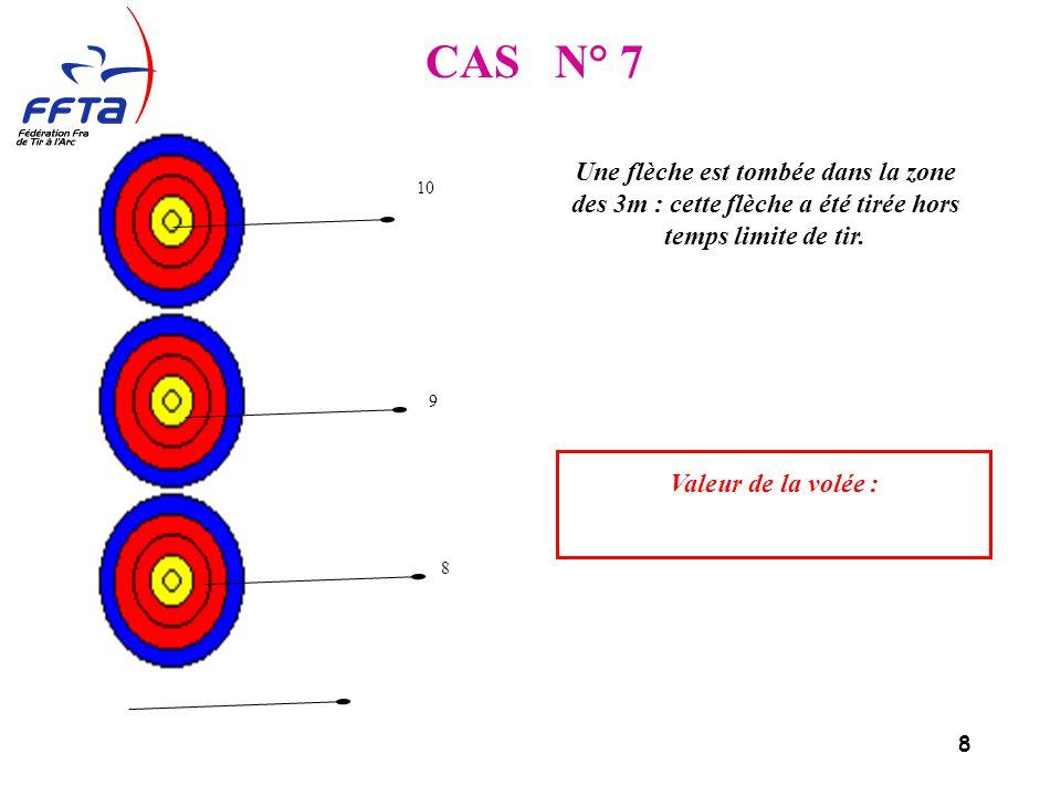 8 CAS N° 7 Une flèche est tombée dans la zone des 3m : cette flèche a été tirée hors temps limite de tir.