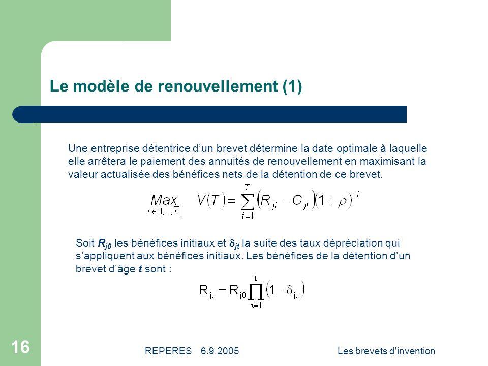 REPERES 6.9.2005Les brevets d invention 17 Le modèle de renouvellement (2) La condition de renouvellement dun brevet est que le bénéfice annuel de sa détention couvre au moins lannuité de son renouvellement.