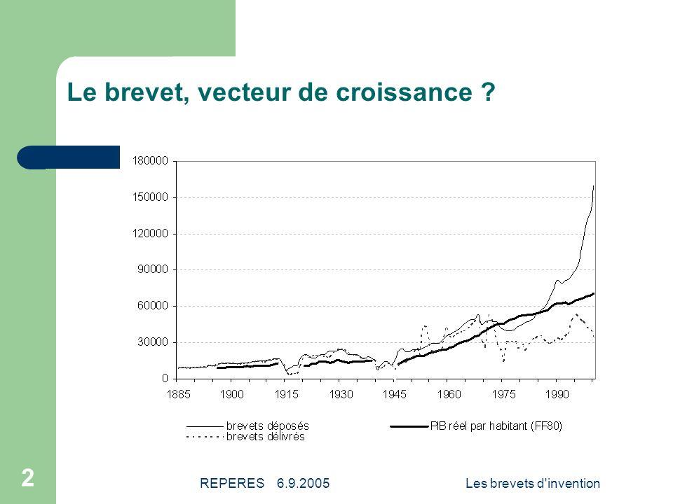 REPERES 6.9.2005Les brevets d invention 3 Larrière-plan théorique : les théories de la croissance endogène Idée que le taux de croissance de long terme dune économie est lié à leffort de recherche de développement ( cf.