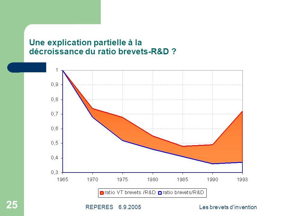 REPERES 6.9.2005Les brevets d invention 26 Conclusion La valeur de la protection que procure le brevet a sensiblement augmenté depuis 40 ans en France.