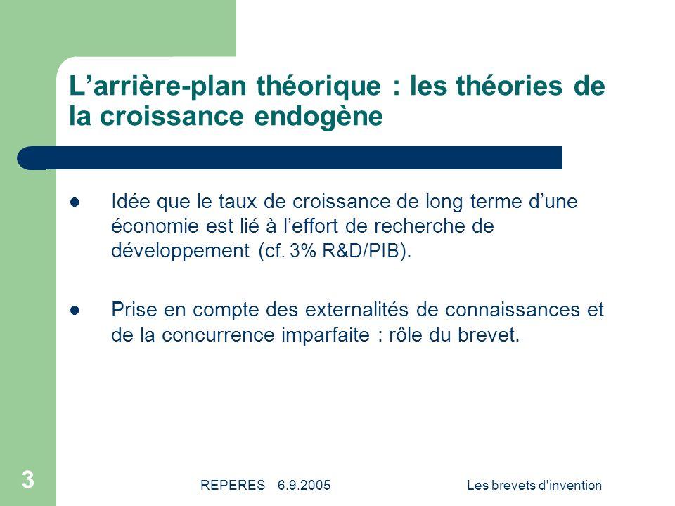 REPERES 6.9.2005Les brevets d invention 4 Les objectifs de la littérature théorique sur les brevets Mettre en regard lefficacité dynamique du brevet et son inefficience statique.