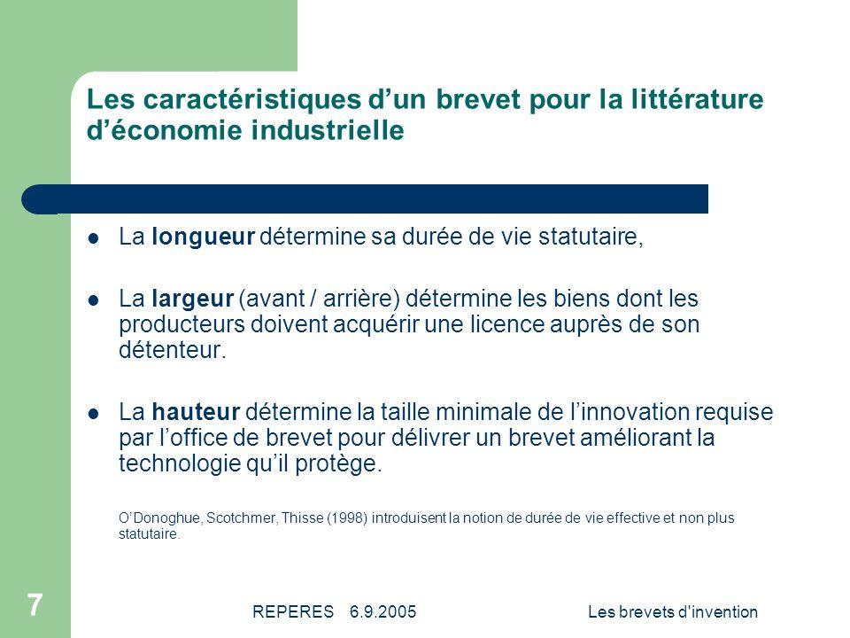 REPERES 6.9.2005Les brevets d invention 8 Les objectifs de larticle Quelle est la valeur de la protection dun brevet .