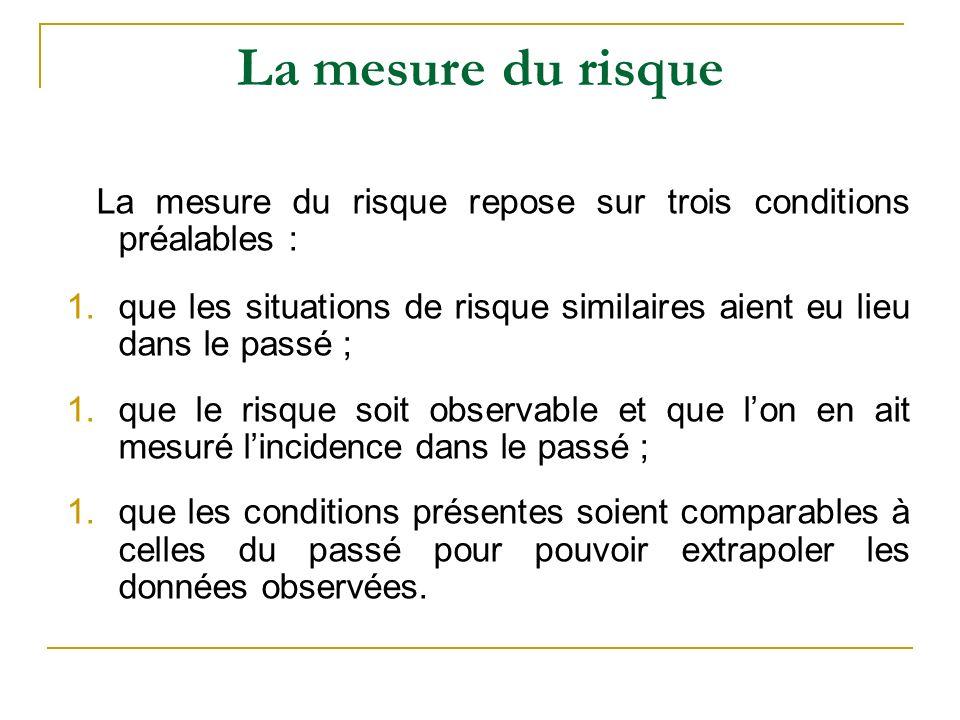 La mesure du risque La mesure du risque repose sur trois conditions préalables : 1.que les situations de risque similaires aient eu lieu dans le passé