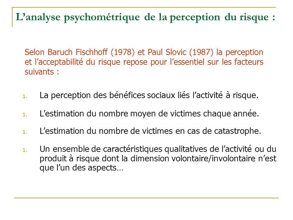 Lanalyse psychométrique de la perception du risque : 1. La perception des bénéfices sociaux liés lactivité à risque. 1. Lestimation du nombre moyen de
