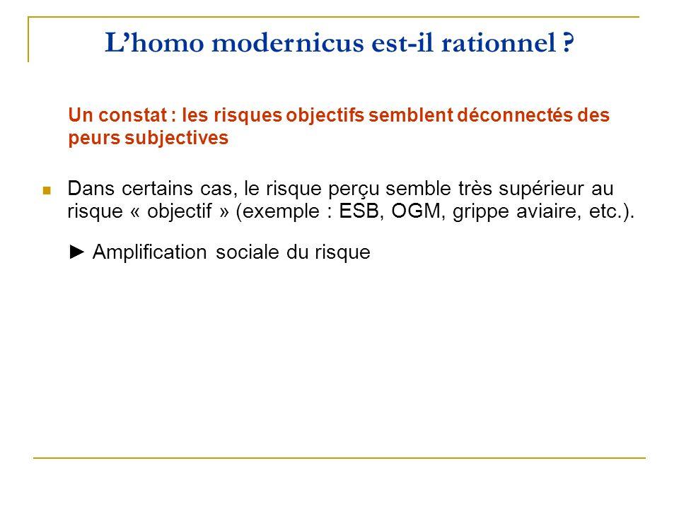 Lhomo modernicus est-il rationnel ? Dans certains cas, le risque perçu semble très supérieur au risque « objectif » (exemple : ESB, OGM, grippe aviair