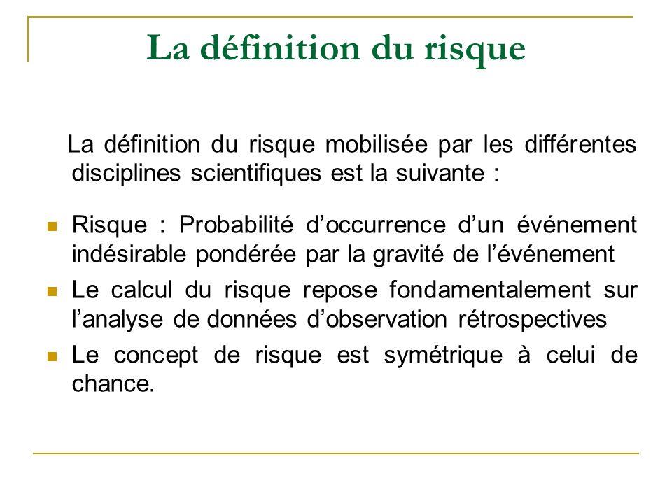 La définition du risque La définition du risque mobilisée par les différentes disciplines scientifiques est la suivante : Risque : Probabilité doccurr