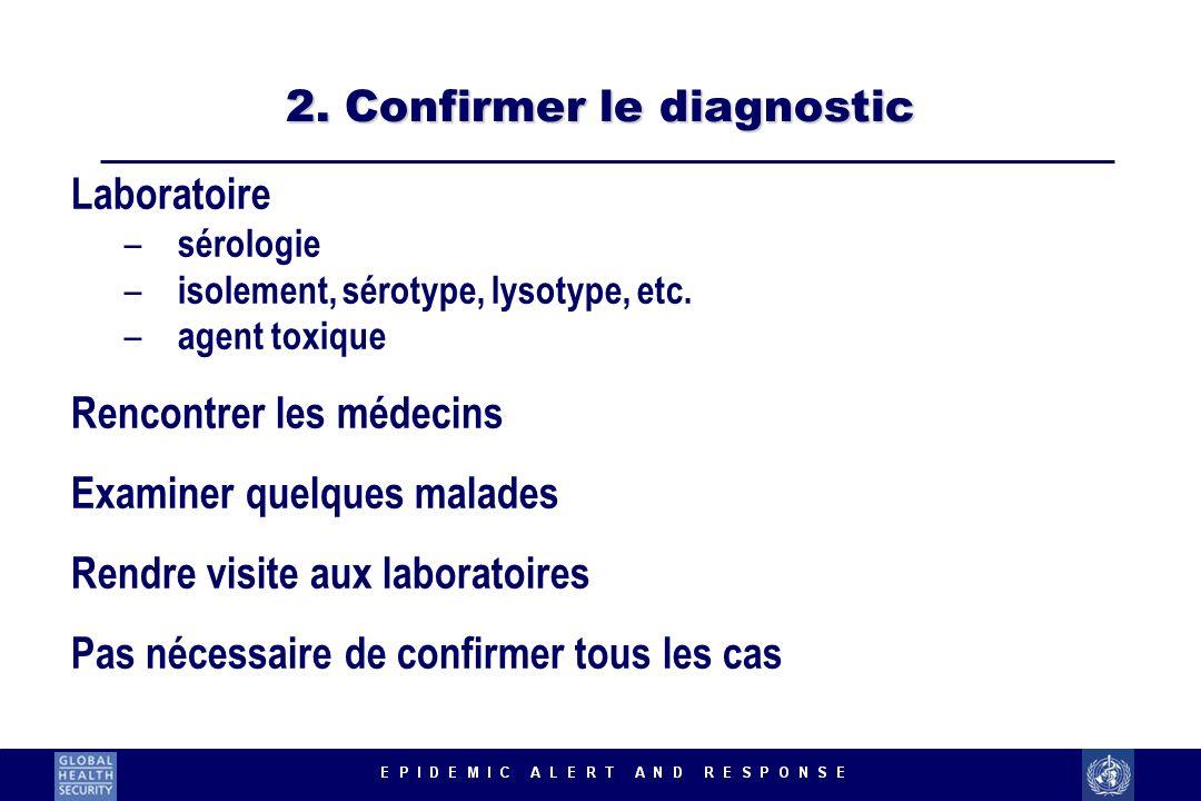 2. Confirmer le diagnostic Laboratoire – sérologie – isolement, sérotype, lysotype, etc. – agent toxique Rencontrer les médecins Examiner quelques mal