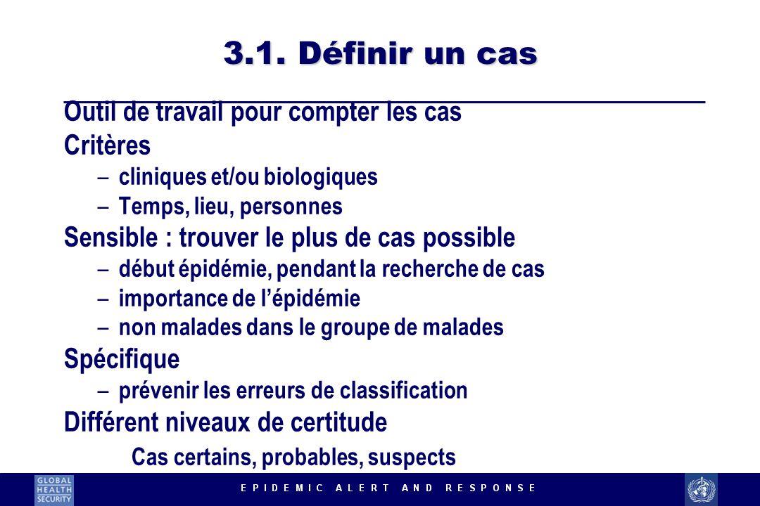 3.1. Définir un cas Outil de travail pour compter les cas Critères – cliniques et/ou biologiques – Temps, lieu, personnes Sensible : trouver le plus d