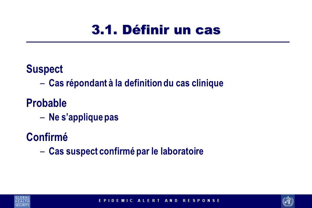 3.1. Définir un cas Suspect – Cas répondant à la definition du cas clinique Probable – Ne sapplique pas Confirmé – Cas suspect confirmé par le laborat
