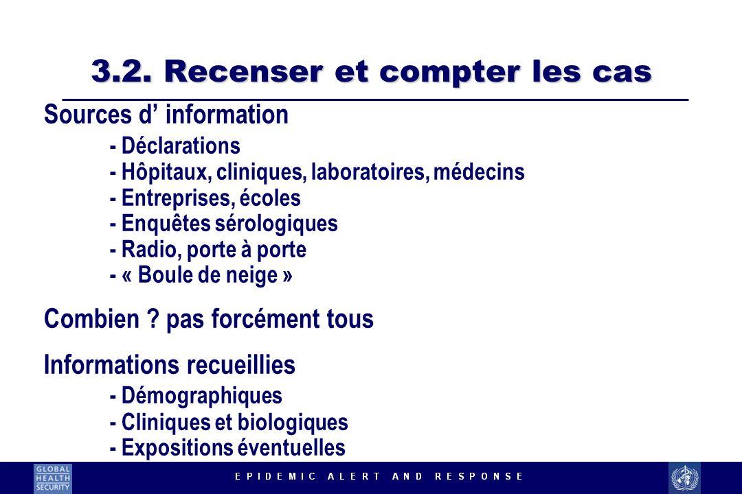 3.2. Recenser et compter les cas Sources d information - Déclarations - Hôpitaux, cliniques, laboratoires, médecins - Entreprises, écoles - Enquêtes s