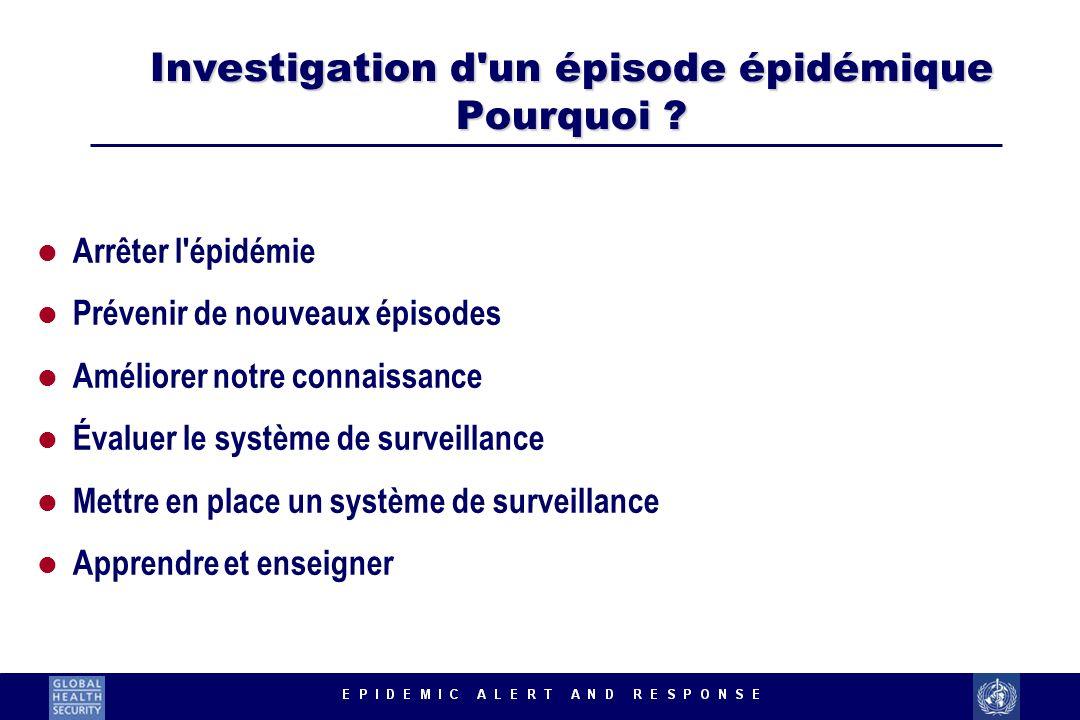Objectifs spécifiques de l investigation Identifier : l l agent causal l le mode de transmission l la source l le véhicule de transmission l la population à risque l l exposition, cause de la maladie
