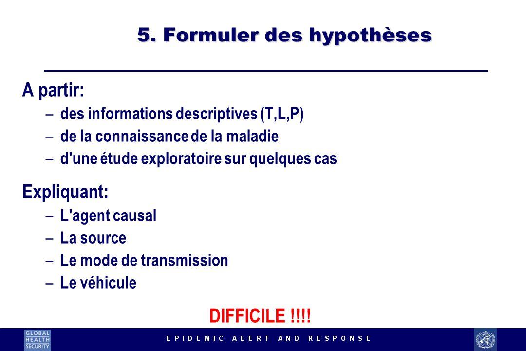 5. Formuler des hypothèses A partir: – des informations descriptives (T,L,P) – de la connaissance de la maladie – d'une étude exploratoire sur quelque