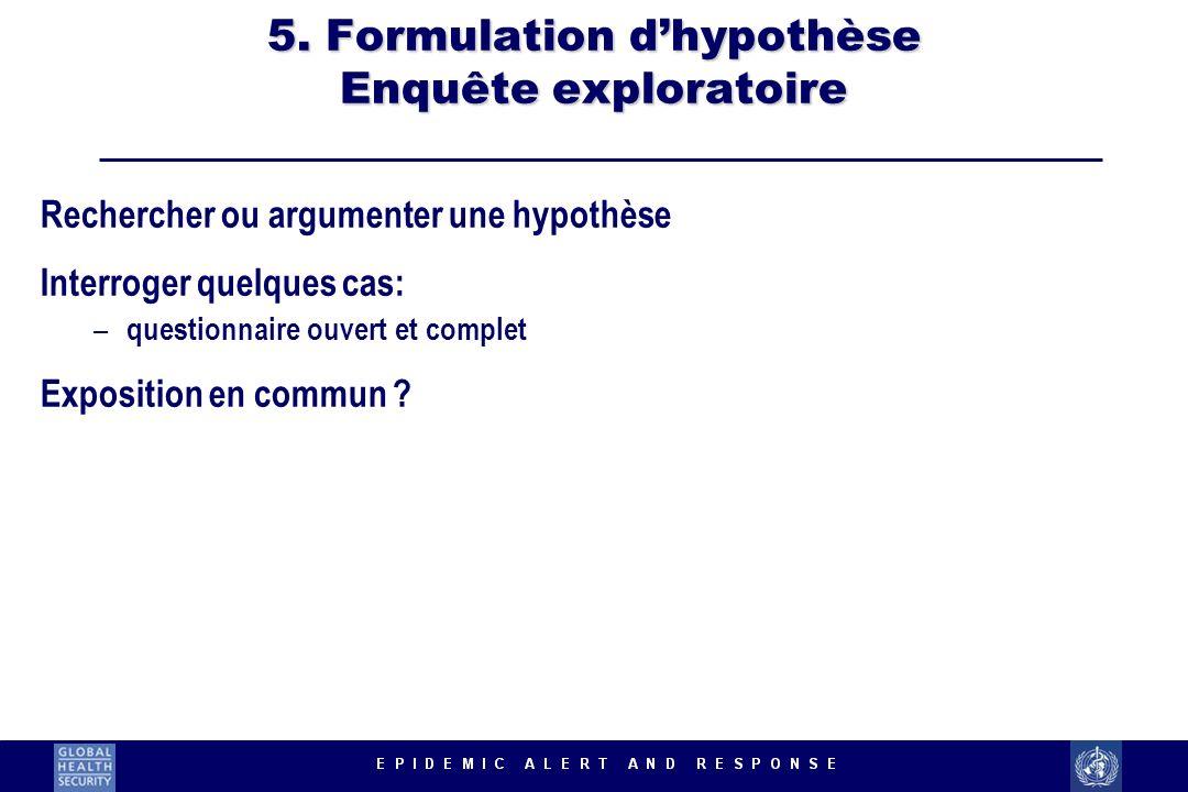 5. Formulation dhypothèse Enquête exploratoire Rechercher ou argumenter une hypothèse Interroger quelques cas: – questionnaire ouvert et complet Expos