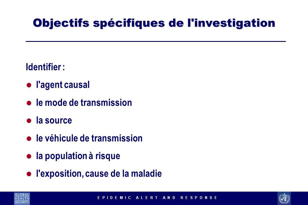 Objectifs spécifiques de l'investigation Identifier : l l'agent causal l le mode de transmission l la source l le véhicule de transmission l la popula