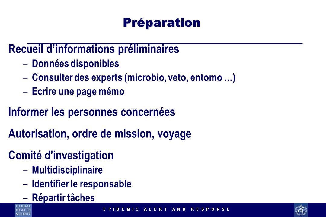 Préparation Recueil dinformations préliminaires – Données disponibles – Consulter des experts (microbio, veto, entomo …) – Ecrire une page mémo Inform