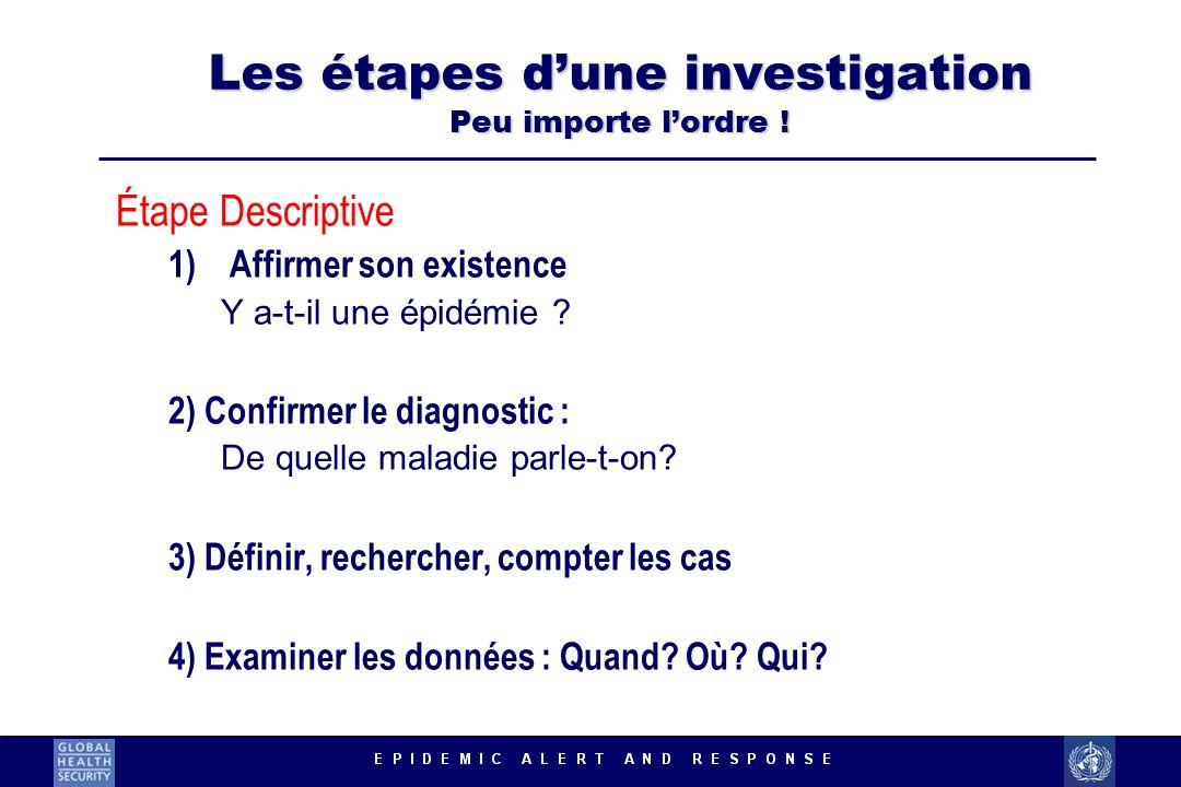 Les étapes dune investigation Peu importe lordre ! Étape Descriptive 1)Affirmer son existence Y a-t-il une épidémie ? 2) Confirmer le diagnostic : De