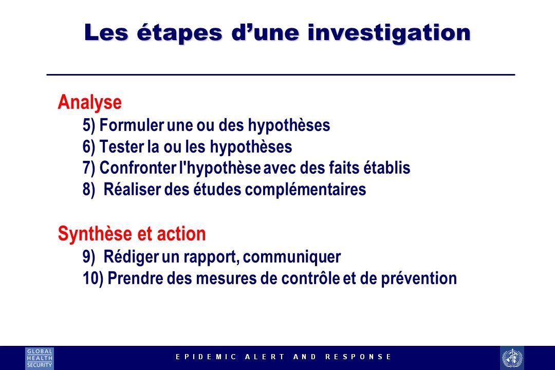 Les étapes dune investigation Analyse 5) Formuler une ou des hypothèses 6) Tester la ou les hypothèses 7) Confronter l'hypothèse avec des faits établi