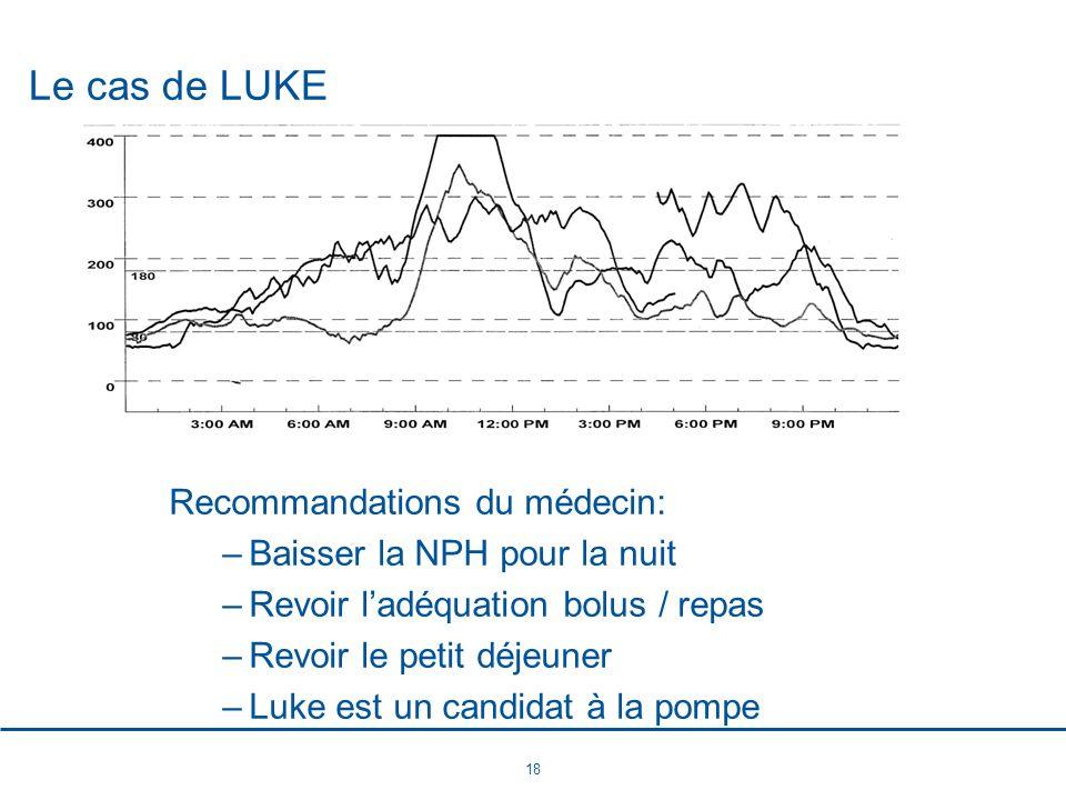 18 Le cas de LUKE Recommandations du médecin: –Baisser la NPH pour la nuit –Revoir ladéquation bolus / repas –Revoir le petit déjeuner –Luke est un ca