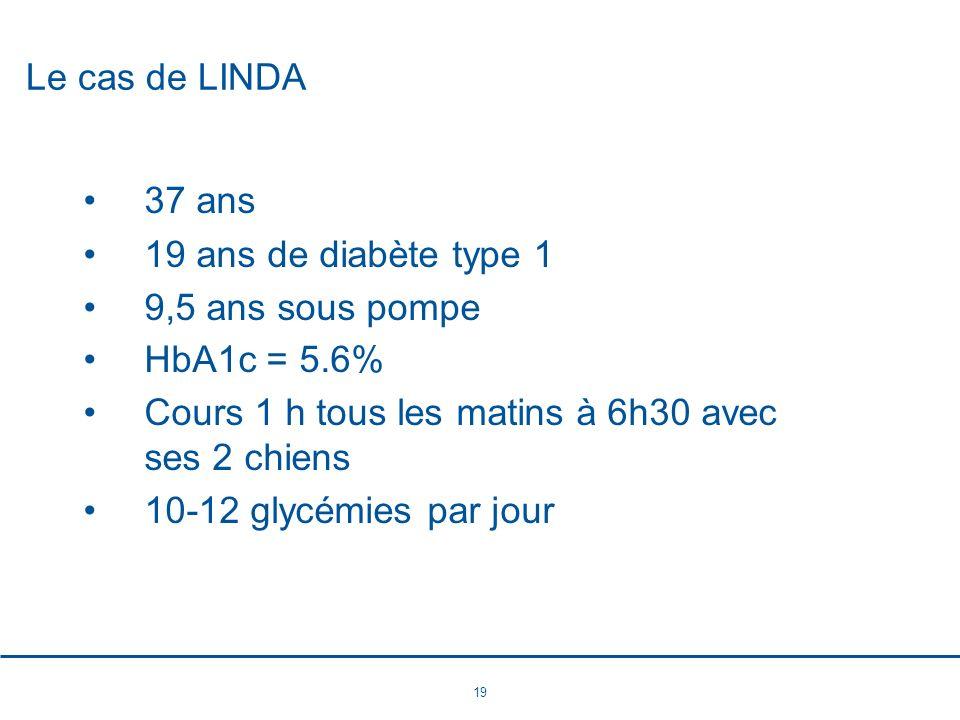 19 Le cas de LINDA 37 ans 19 ans de diabète type 1 9,5 ans sous pompe HbA1c = 5.6% Cours 1 h tous les matins à 6h30 avec ses 2 chiens 10-12 glycémies