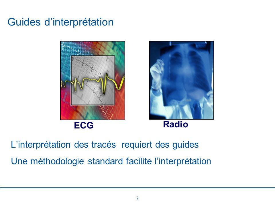 2 ECG Radio Guides dinterprétation Linterprétation des tracés requiert des guides Une méthodologie standard facilite linterprétation