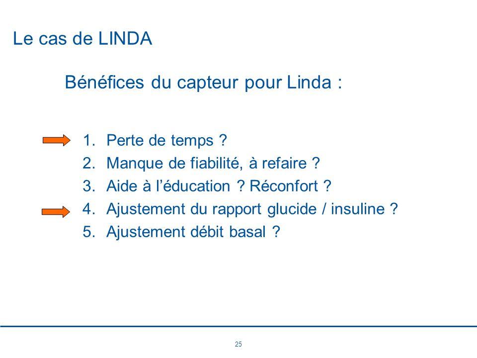 25 Le cas de LINDA Bénéfices du capteur pour Linda : 1.Perte de temps ? 2.Manque de fiabilité, à refaire ? 3.Aide à léducation ? Réconfort ? 4.Ajustem