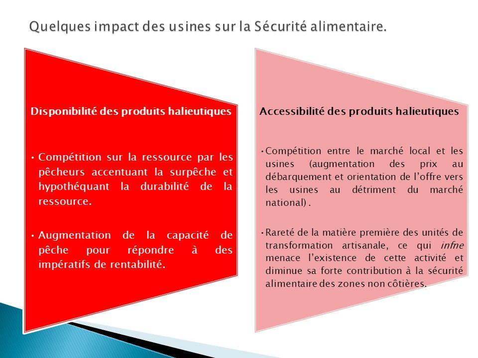 Disponibilité des produits halieutiques Compétition sur la ressource par les pêcheurs accentuant la surpêche et hypothéquant la durabilité de la resso
