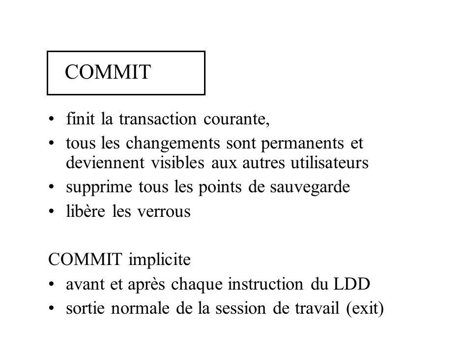 finit la transaction courante, tous les changements sont permanents et deviennent visibles aux autres utilisateurs supprime tous les points de sauvegarde libère les verrous COMMIT implicite avant et après chaque instruction du LDD sortie normale de la session de travail (exit) COMMIT