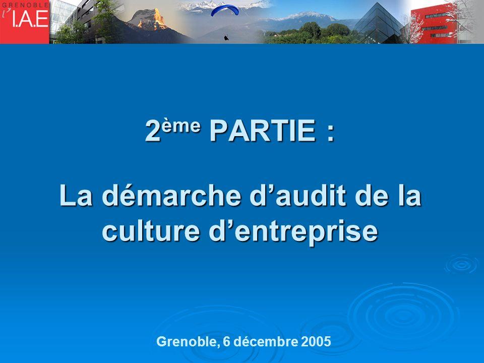 2 ème PARTIE : La démarche daudit de la culture dentreprise Grenoble, 6 décembre 2005