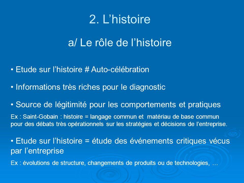 2. Lhistoire a/ Le rôle de lhistoire Etude sur lhistoire # Auto-célébration Informations très riches pour le diagnostic Source de légitimité pour les