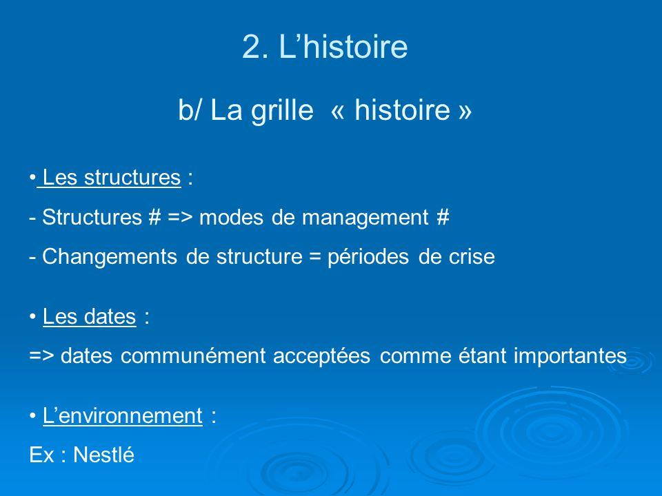 2. Lhistoire b/ La grille « histoire » Les structures : - Structures # => modes de management # - Changements de structure = périodes de crise Les dat