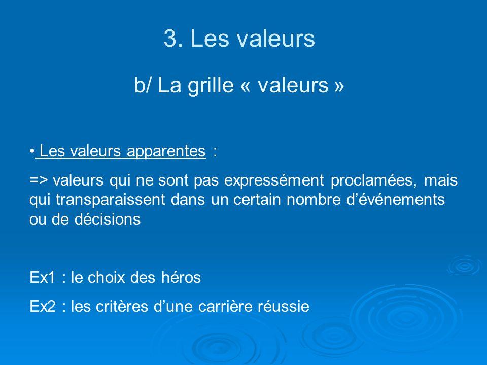 3. Les valeurs b/ La grille « valeurs » Les valeurs apparentes : => valeurs qui ne sont pas expressément proclamées, mais qui transparaissent dans un