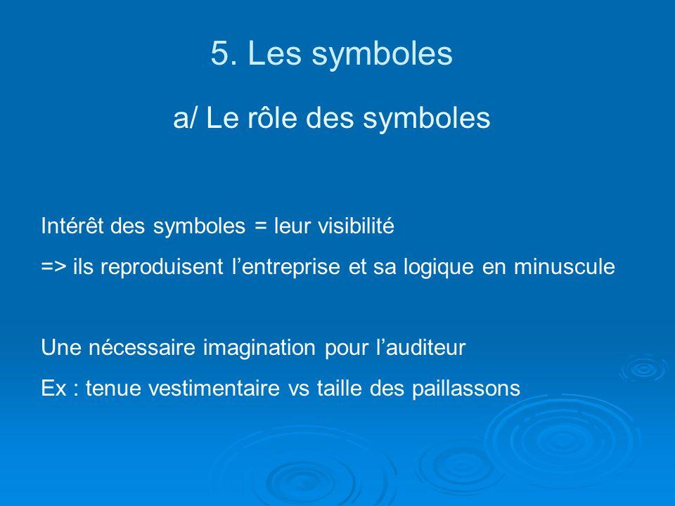 5. Les symboles a/ Le rôle des symboles Intérêt des symboles = leur visibilité => ils reproduisent lentreprise et sa logique en minuscule Une nécessai