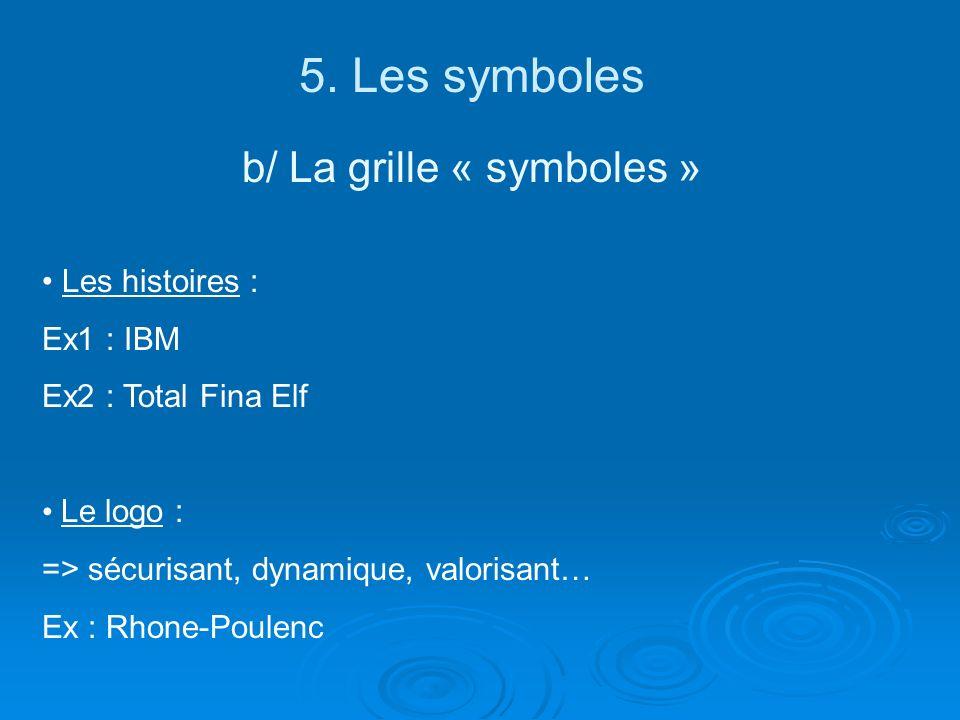 5. Les symboles b/ La grille « symboles » Les histoires : Ex1 : IBM Ex2 : Total Fina Elf Le logo : => sécurisant, dynamique, valorisant… Ex : Rhone-Po