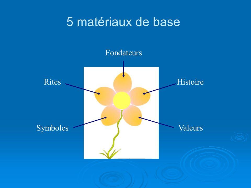 5 matériaux de base Rites Symboles Fondateurs Histoire Valeurs