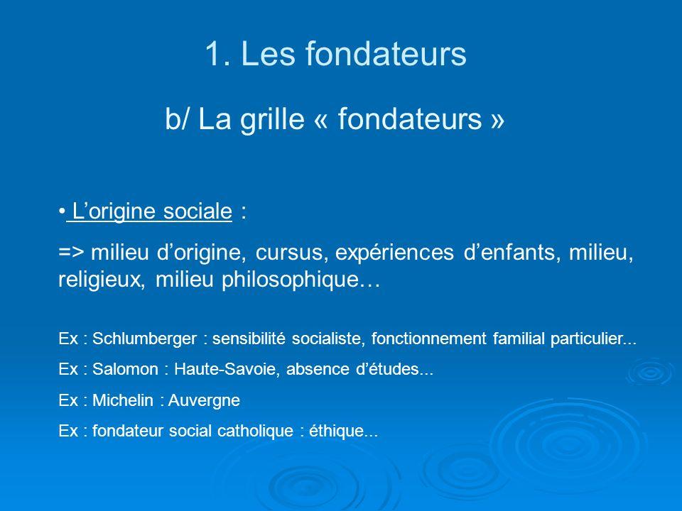 1. Les fondateurs b/ La grille « fondateurs » Lorigine sociale : => milieu dorigine, cursus, expériences denfants, milieu, religieux, milieu philosoph
