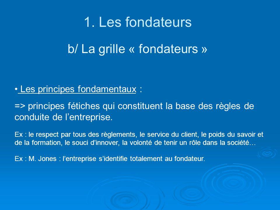 1. Les fondateurs b/ La grille « fondateurs » Les principes fondamentaux : => principes fétiches qui constituent la base des règles de conduite de len